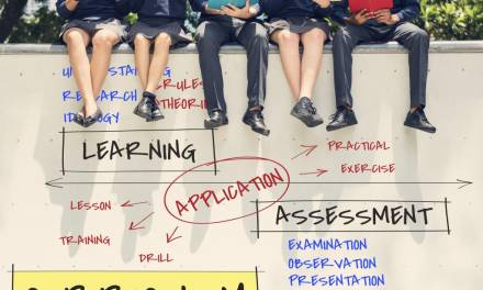 Effective whole-school assessment